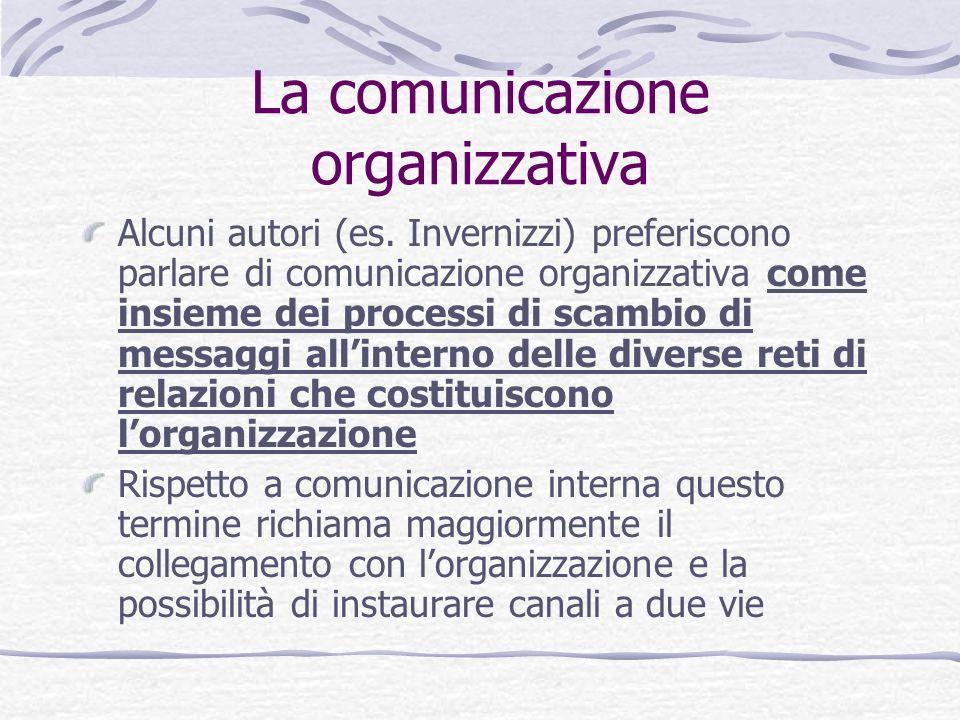 La comunicazione organizzativa Alcuni autori (es. Invernizzi) preferiscono parlare di comunicazione organizzativa come insieme dei processi di scambio