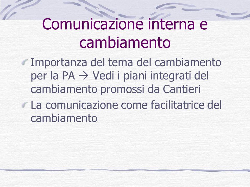 Comunicazione interna e cambiamento Importanza del tema del cambiamento per la PA Vedi i piani integrati del cambiamento promossi da Cantieri La comun
