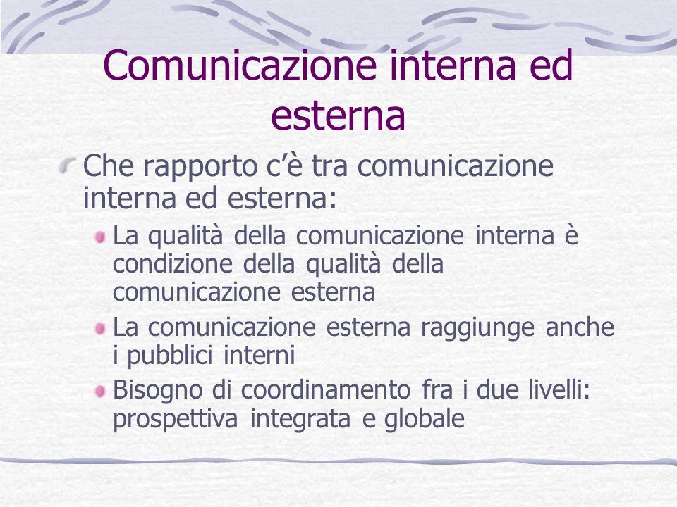 Comunicazione interna ed esterna Che rapporto cè tra comunicazione interna ed esterna: La qualità della comunicazione interna è condizione della quali