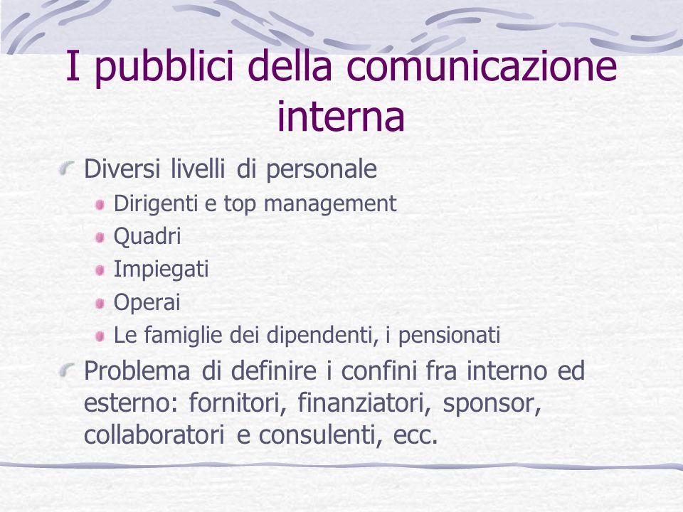I pubblici della comunicazione interna Diversi livelli di personale Dirigenti e top management Quadri Impiegati Operai Le famiglie dei dipendenti, i p