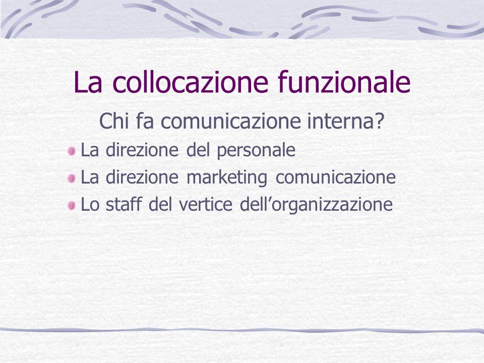 La collocazione funzionale Chi fa comunicazione interna? La direzione del personale La direzione marketing comunicazione Lo staff del vertice dellorga
