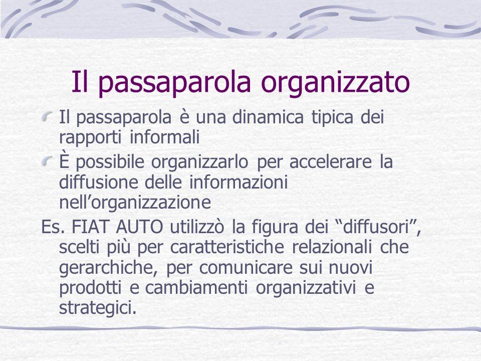 Il passaparola organizzato Il passaparola è una dinamica tipica dei rapporti informali È possibile organizzarlo per accelerare la diffusione delle inf