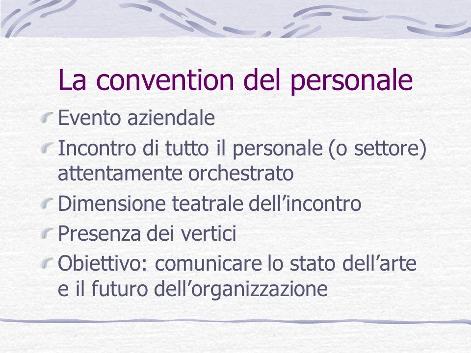 La convention del personale Evento aziendale Incontro di tutto il personale (o settore) attentamente orchestrato Dimensione teatrale dellincontro Pres