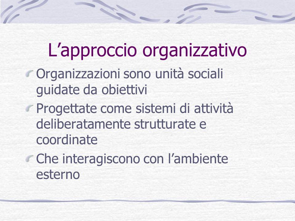 Lapproccio organizzativo Organizzazioni sono unità sociali guidate da obiettivi Progettate come sistemi di attività deliberatamente strutturate e coor