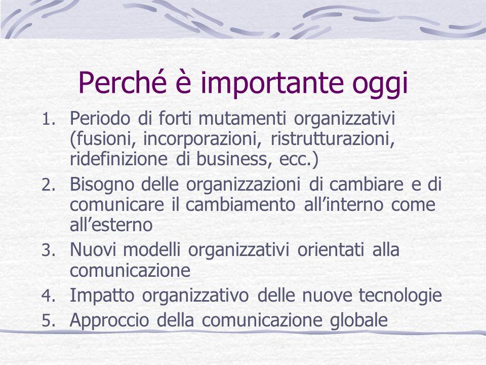 Perché è importante oggi 1. Periodo di forti mutamenti organizzativi (fusioni, incorporazioni, ristrutturazioni, ridefinizione di business, ecc.) 2. B
