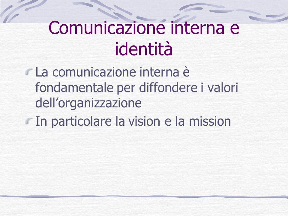 Comunicazione interna ed esterna Che rapporto cè tra comunicazione interna ed esterna: La qualità della comunicazione interna è condizione della qualità della comunicazione esterna La comunicazione esterna raggiunge anche i pubblici interni Bisogno di coordinamento fra i due livelli: prospettiva integrata e globale