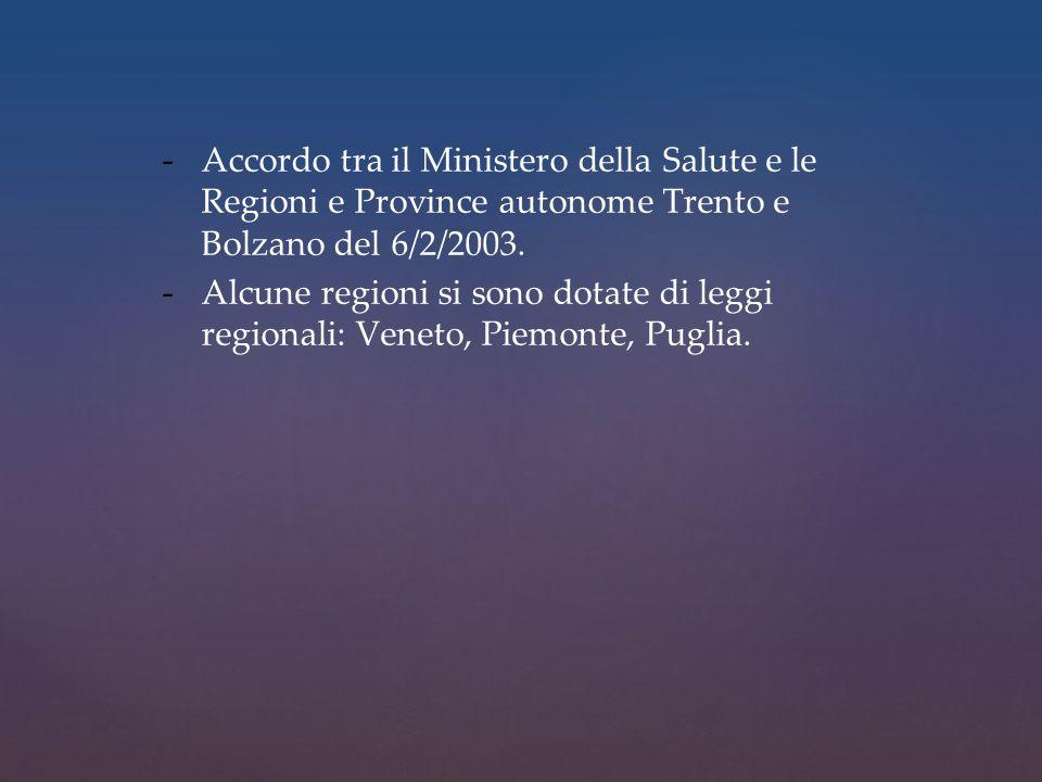 -Accordo tra il Ministero della Salute e le Regioni e Province autonome Trento e Bolzano del 6/2/2003.