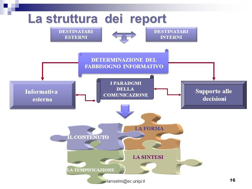 La struttura dei report IL CONTENUTO LA FORMA LA TEMPIFICAZIONE LA SINTESI Supporto alle decisioni Informativa esterna Informativa esterna DETERMINAZI