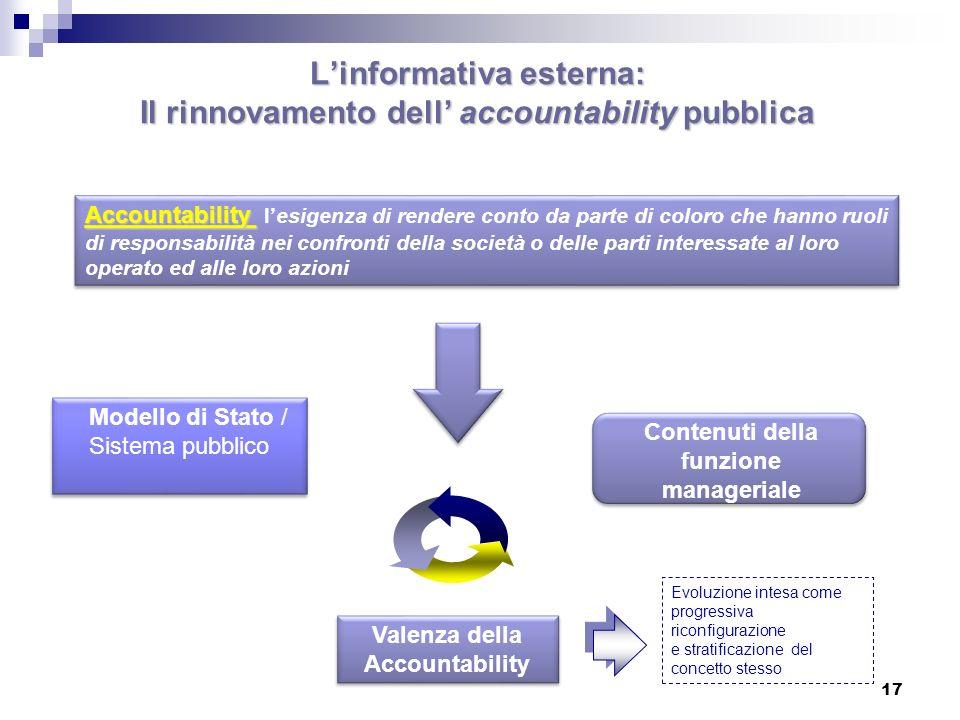 17 Accountability Accountability lesigenza di rendere conto da parte di coloro che hanno ruoli di responsabilità nei confronti della società o delle p