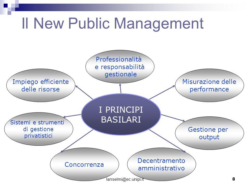 Il New Public Management Professionalità e responsabilità gestionale Impiego efficiente delle risorse Sistemi e strumenti di gestione privatistici Con