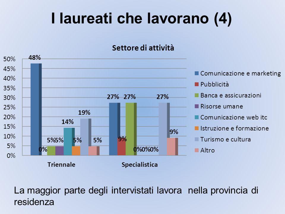 I laureati che lavorano (4) La maggior parte degli intervistati lavora nella provincia di residenza