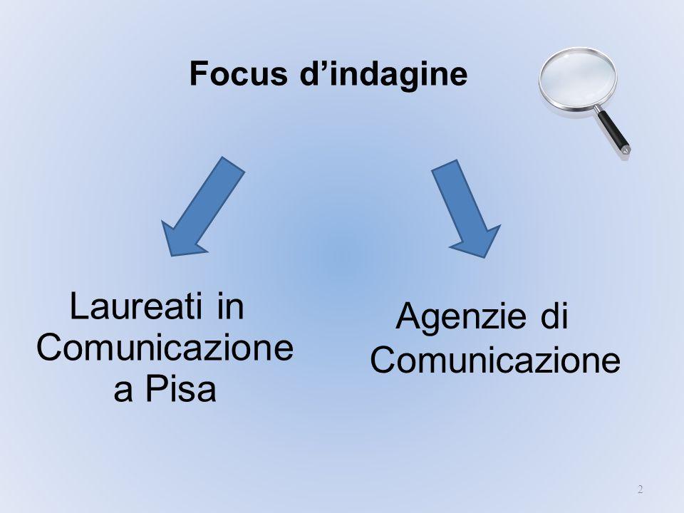 Focus dindagine Laureati in Comunicazione a Pisa 2 Agenzie di Comunicazione
