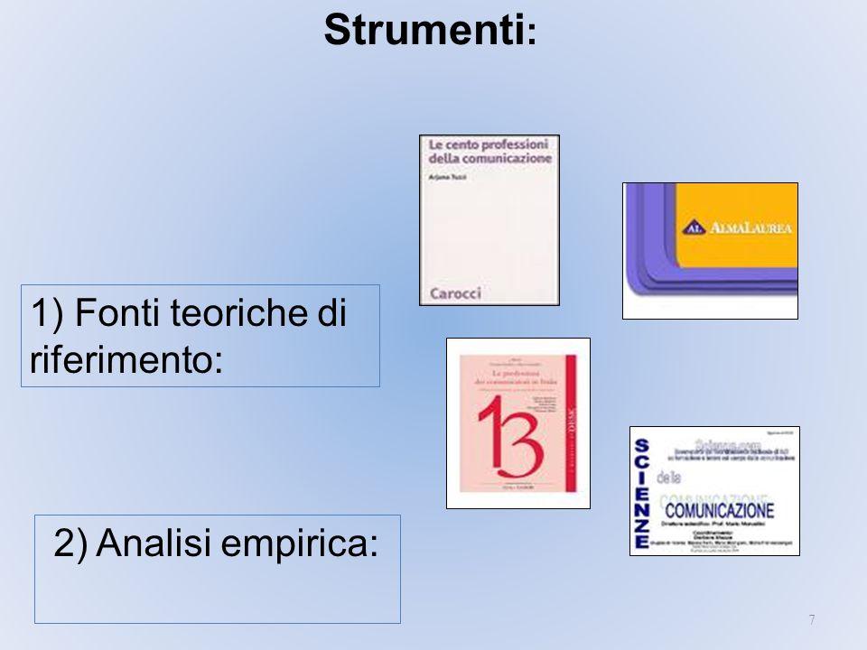 7 Strumenti : 2) Analisi empirica: 1) Fonti teoriche di riferimento:
