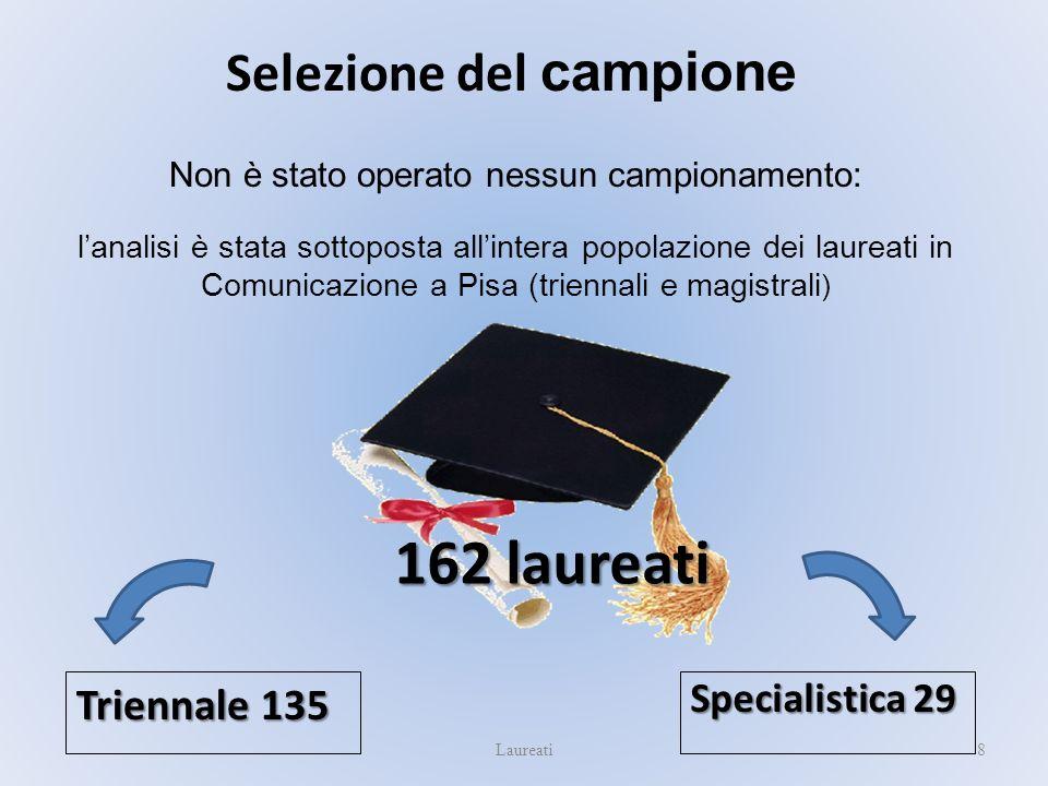 8Laureati 162 laureati Non è stato operato nessun campionamento: Selezione del campione Triennale 135 lanalisi è stata sottoposta allintera popolazion