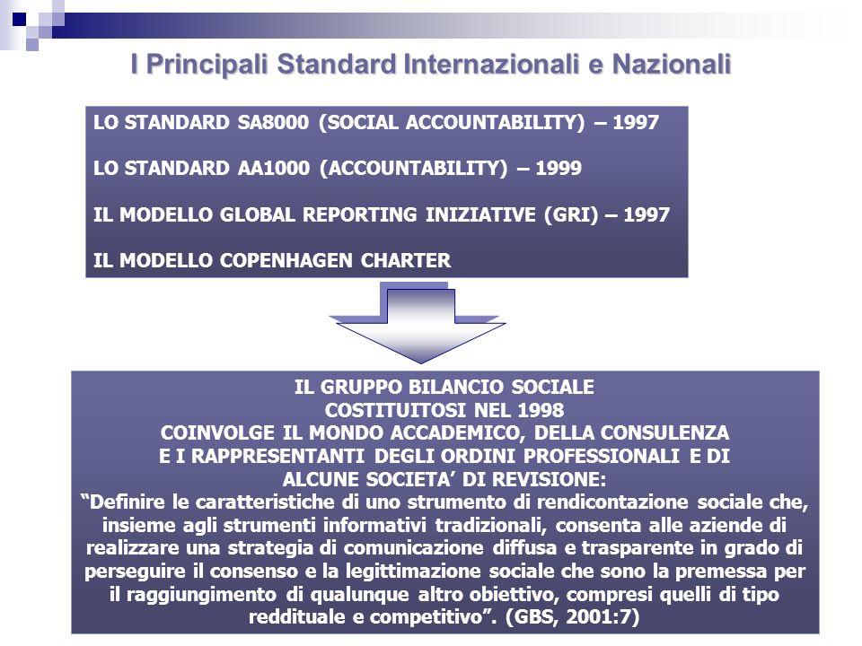LO STANDARD SA8000 (SOCIAL ACCOUNTABILITY) – 1997 LO STANDARD AA1000 (ACCOUNTABILITY) – 1999 IL MODELLO GLOBAL REPORTING INIZIATIVE (GRI) – 1997 IL MO