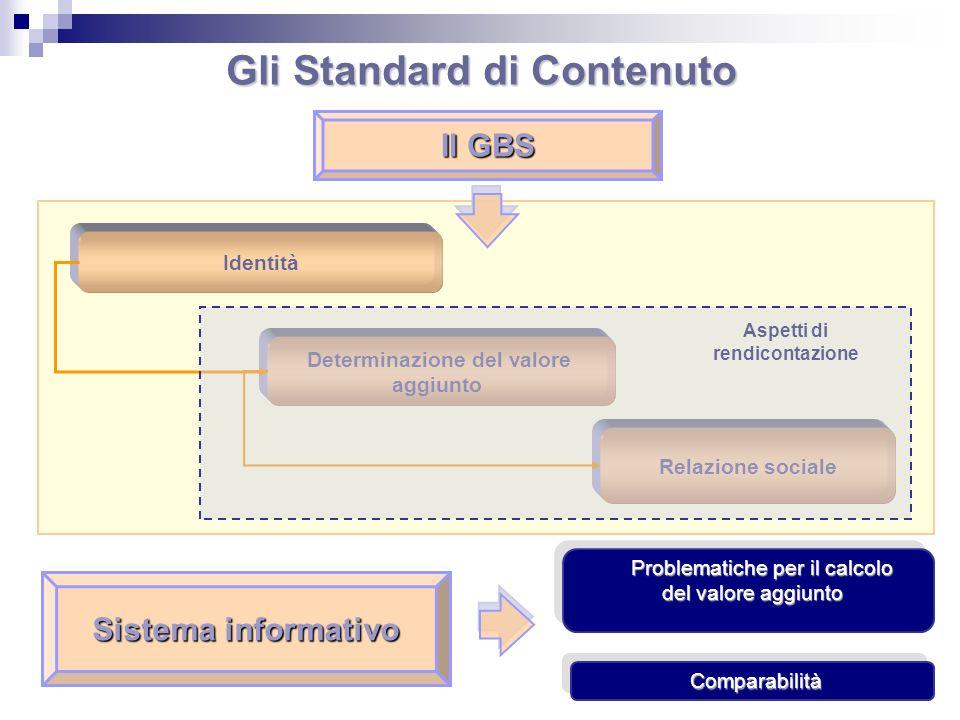 Gli Standard di Contenuto Identità Determinazione del valore aggiunto Relazione sociale Il GBS Sistema informativo Problematiche per il calcolo del va