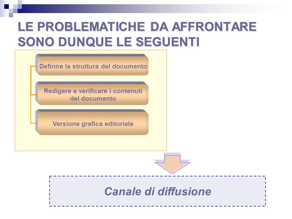 LE PROBLEMATICHE DA AFFRONTARE SONO DUNQUE LE SEGUENTI Definire la struttura del documento Redigere e verificare i contenuti del documento Versione gr