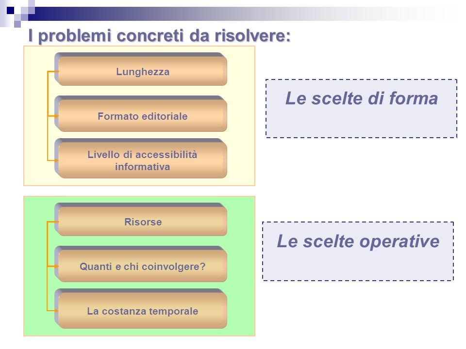 I problemi concreti da risolvere: Lunghezza Formato editoriale Livello di accessibilità informativa Risorse Quanti e chi coinvolgere? La costanza temp