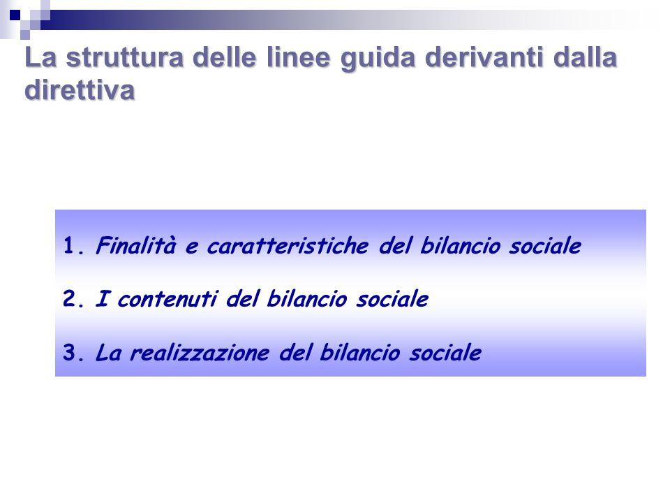 1. Finalità e caratteristiche del bilancio sociale 2. I contenuti del bilancio sociale 3. La realizzazione del bilancio sociale La struttura delle lin