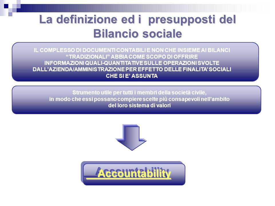 La definizione ed i presupposti del Bilancio sociale IL COMPLESSO DI DOCUMENTI CONTABILI E NON CHE INSIEME AI BILANCI TRADIZIONALI ABBIA COME SCOPO DI