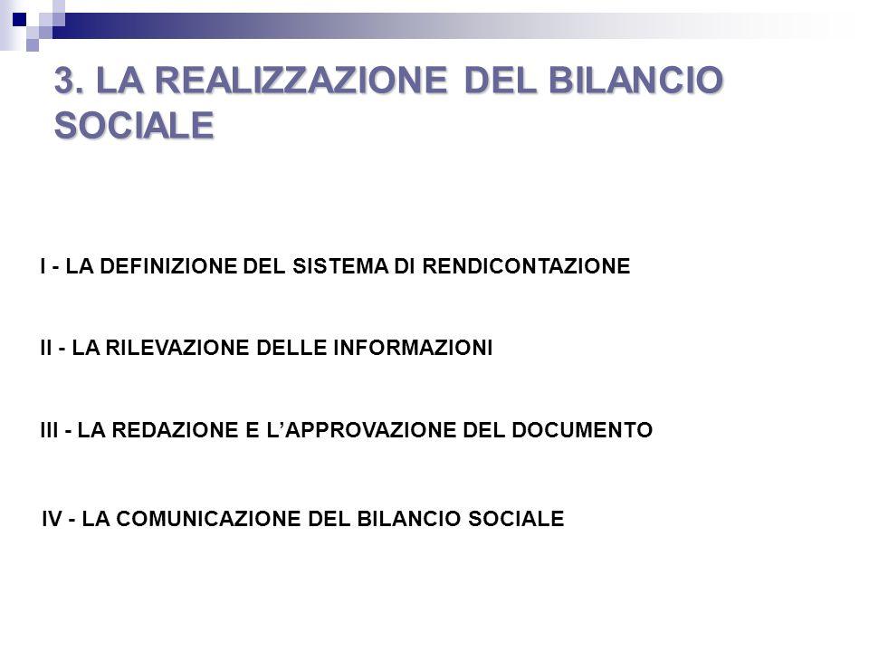 I - LA DEFINIZIONE DEL SISTEMA DI RENDICONTAZIONE 3. LA REALIZZAZIONE DEL BILANCIO SOCIALE II - LA RILEVAZIONE DELLE INFORMAZIONI III - LA REDAZIONE E