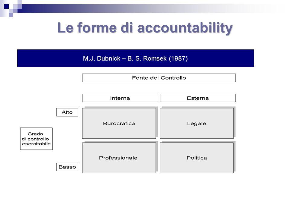 Le forme di accountability M.J. Dubnick – B. S. Romsek (1987)
