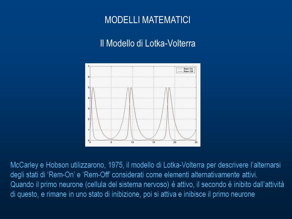 MODELLI MATEMATICI Il Modello di Lotka-Volterra McCarley e Hobson utilizzarono, 1975, il modello di Lotka-Volterra per descrivere lalternarsi degli stati di Rem-On e Rem-Off considerati come elementi alternativamente attivi.