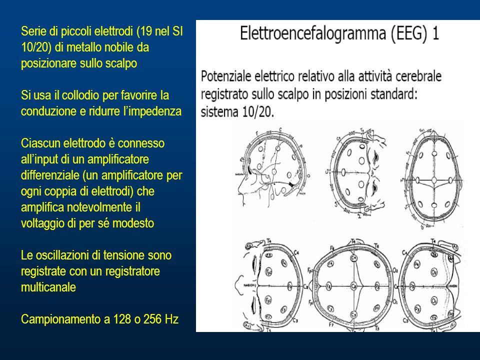 Serie di piccoli elettrodi (19 nel SI 10/20) di metallo nobile da posizionare sullo scalpo Si usa il collodio per favorire la conduzione e ridurre limpedenza Ciascun elettrodo è connesso allinput di un amplificatore differenziale (un amplificatore per ogni coppia di elettrodi) che amplifica notevolmente il voltaggio di per sé modesto Le oscillazioni di tensione sono registrate con un registratore multicanale Campionamento a 128 o 256 Hz