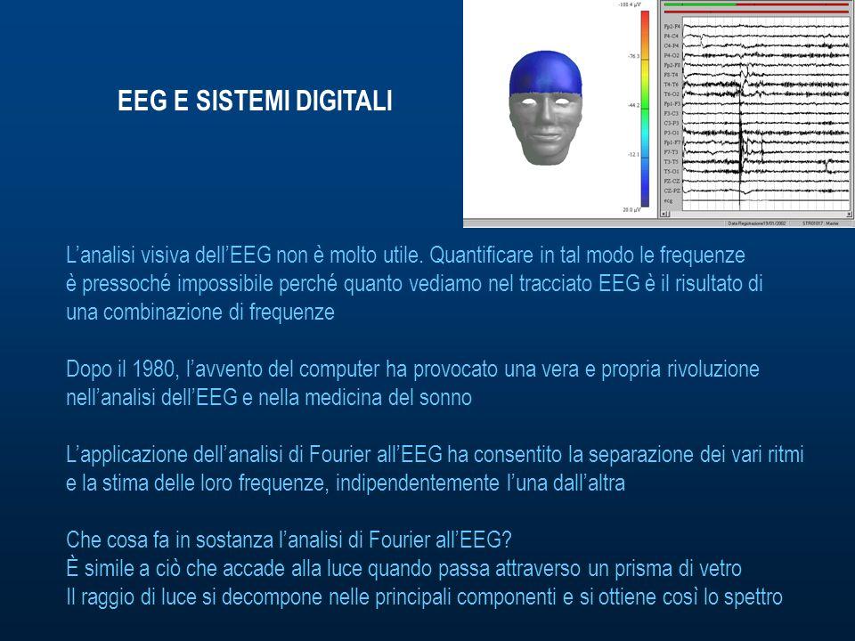 EEG E SISTEMI DIGITALI Lanalisi visiva dellEEG non è molto utile.