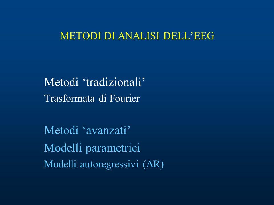 METODI DI ANALISI DELLEEG Metodi tradizionali Trasformata di Fourier Metodi avanzati Modelli parametrici Modelli autoregressivi (AR)