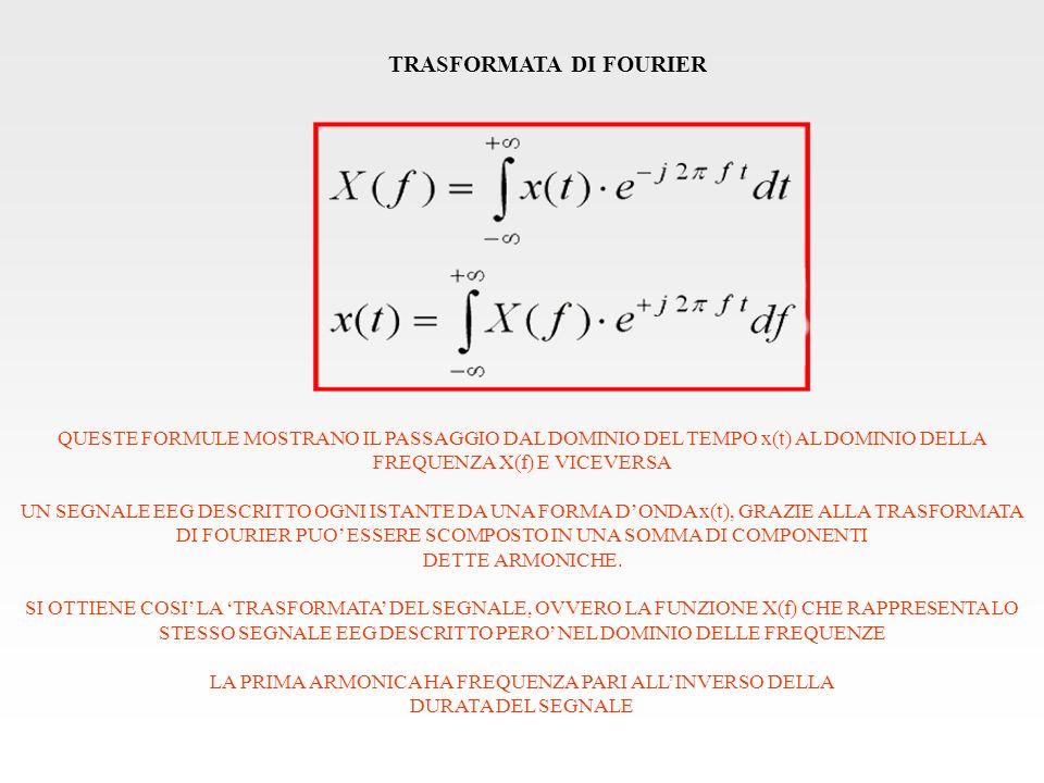 QUESTE FORMULE MOSTRANO IL PASSAGGIO DAL DOMINIO DEL TEMPO x(t) AL DOMINIO DELLA FREQUENZA X(f) E VICEVERSA UN SEGNALE EEG DESCRITTO OGNI ISTANTE DA UNA FORMA DONDA x(t), GRAZIE ALLA TRASFORMATA DI FOURIER PUO ESSERE SCOMPOSTO IN UNA SOMMA DI COMPONENTI DETTE ARMONICHE.