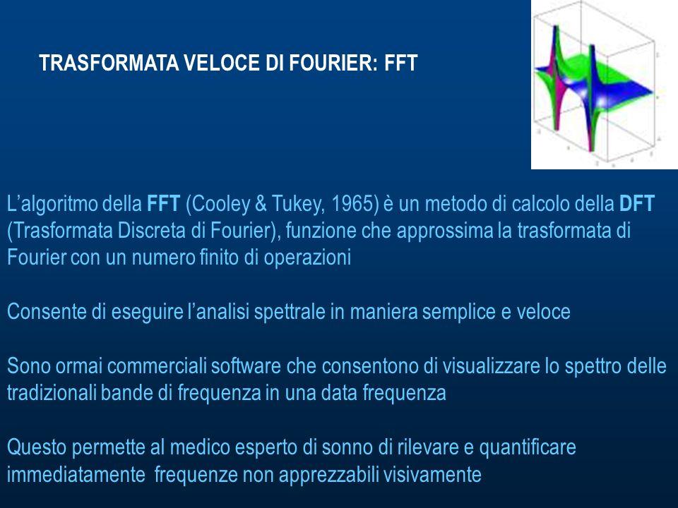 TRASFORMATA VELOCE DI FOURIER: FFT Lalgoritmo della FFT (Cooley & Tukey, 1965) è un metodo di calcolo della DFT (Trasformata Discreta di Fourier), funzione che approssima la trasformata di Fourier con un numero finito di operazioni Consente di eseguire lanalisi spettrale in maniera semplice e veloce Sono ormai commerciali software che consentono di visualizzare lo spettro delle tradizionali bande di frequenza in una data frequenza Questo permette al medico esperto di sonno di rilevare e quantificare immediatamente frequenze non apprezzabili visivamente