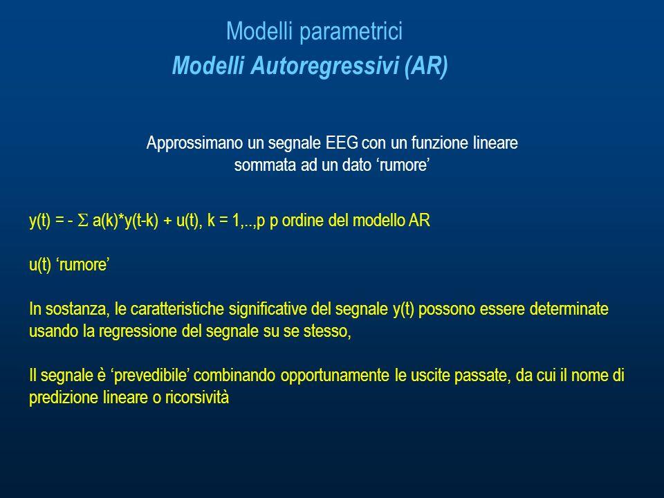Modelli parametrici Modelli Autoregressivi (AR) y(t) = - a(k)*y(t-k) + u(t), k = 1,..,p p ordine del modello AR u(t) rumore In sostanza, le caratteristiche significative del segnale y(t) possono essere determinate usando la regressione del segnale su se stesso, Il segnale è prevedibile combinando opportunamente le uscite passate, da cui il nome di predizione lineare o ricorsività Approssimano un segnale EEG con un funzione lineare sommata ad un dato rumore