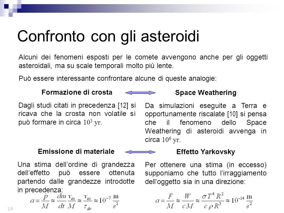 Alcuni dei fenomeni esposti per le comete avvengono anche per gli oggetti asteroidali, ma su scale temporali molto più lente.