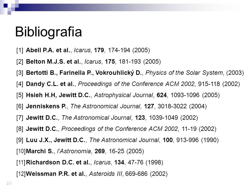 [1]Abell P.A. et al., Icarus, 179, 174-194 (2005) [2]Belton M.J.S.