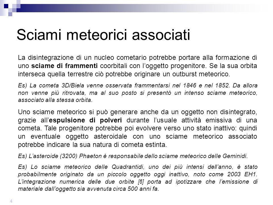 La disintegrazione di un nucleo cometario potrebbe portare alla formazione di uno sciame di frammenti coorbitali con loggetto progenitore.