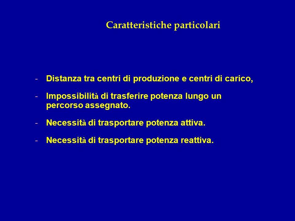 Caratteristiche particolari -Distanza tra centri di produzione e centri di carico, -Impossibilit à di trasferire potenza lungo un percorso assegnato.