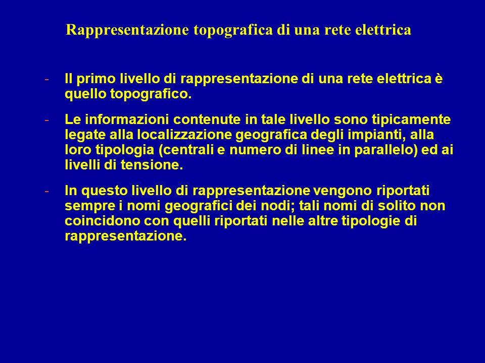 Rappresentazione topografica di una rete elettrica -Il primo livello di rappresentazione di una rete elettrica è quello topografico. -Le informazioni