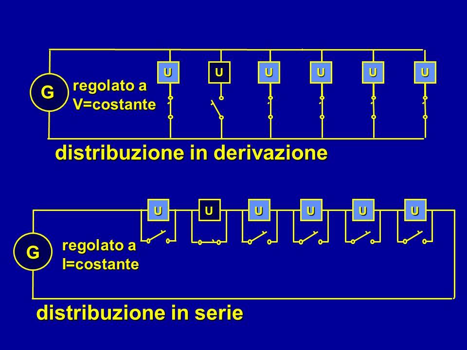 UUUUUU G UUUUUUG regolato a V=costante I=costante distribuzione in derivazione distribuzione in serie