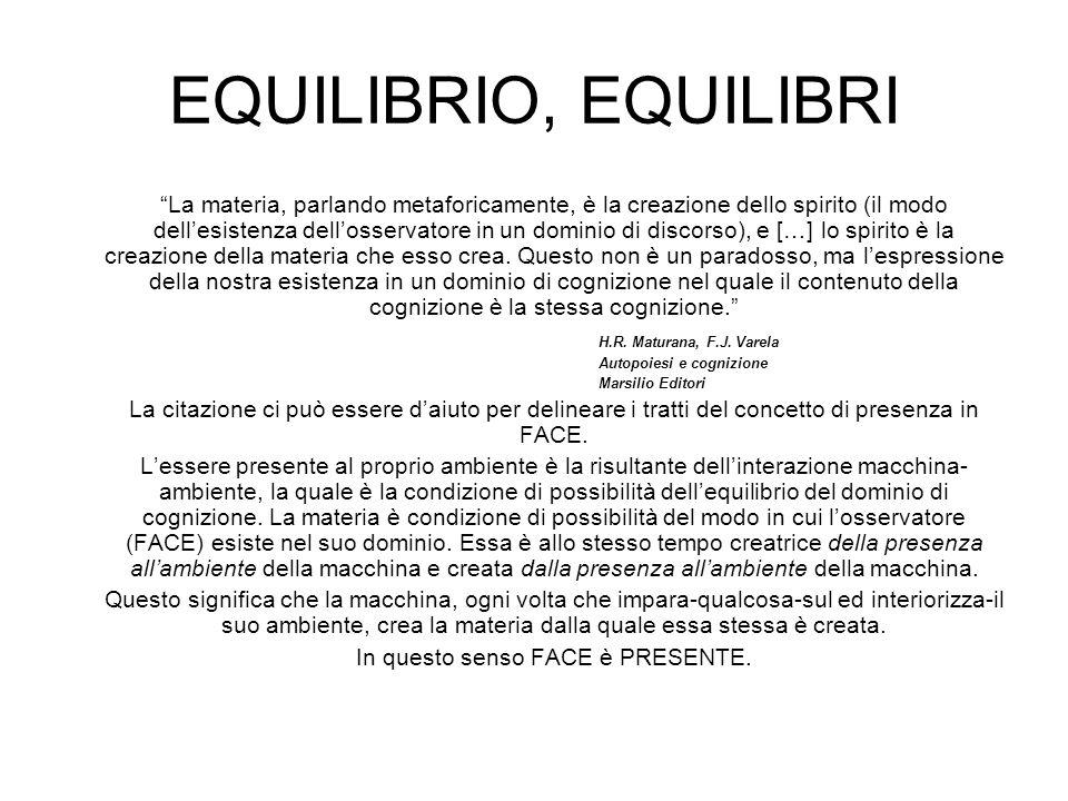 EQUILIBRIO, EQUILIBRI La materia, parlando metaforicamente, è la creazione dello spirito (il modo dellesistenza dellosservatore in un dominio di disco