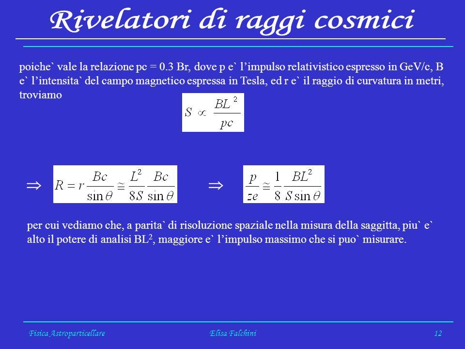 Fisica AstroparticellareElisa Falchini12 per cui vediamo che, a parita` di risoluzione spaziale nella misura della saggitta, piu` e` alto il potere di analisi BL 2, maggiore e` limpulso massimo che si puo` misurare.