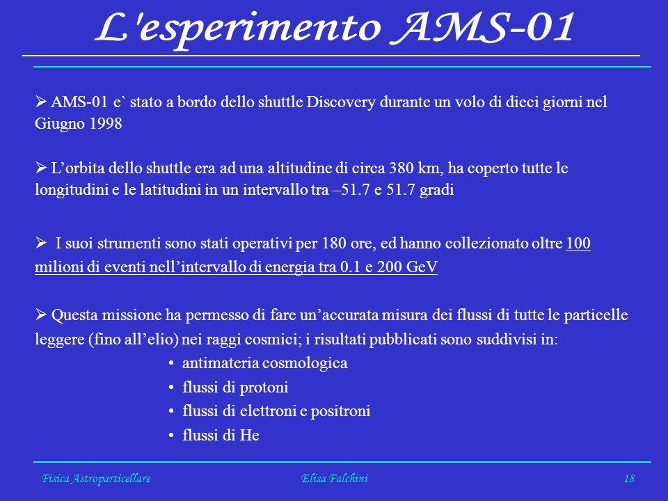 Fisica AstroparticellareElisa Falchini18 AMS-01 e` stato a bordo dello shuttle Discovery durante un volo di dieci giorni nel Giugno 1998 Lorbita dello shuttle era ad una altitudine di circa 380 km, ha coperto tutte le longitudini e le latitudini in un intervallo tra –51.7 e 51.7 gradi I suoi strumenti sono stati operativi per 180 ore, ed hanno collezionato oltre 100 milioni di eventi nellintervallo di energia tra 0.1 e 200 GeV Questa missione ha permesso di fare unaccurata misura dei flussi di tutte le particelle leggere (fino allelio) nei raggi cosmici; i risultati pubblicati sono suddivisi in: antimateria cosmologica flussi di protoni flussi di elettroni e positroni flussi di He