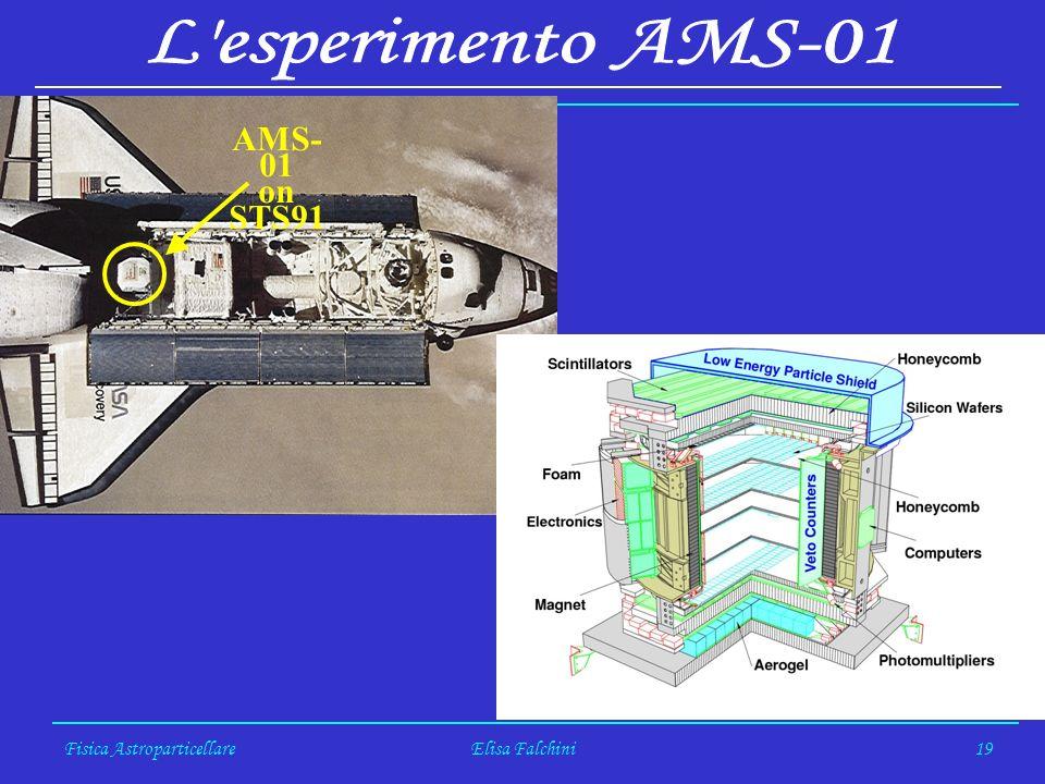 Fisica AstroparticellareElisa Falchini19 AMS- 01 on STS91