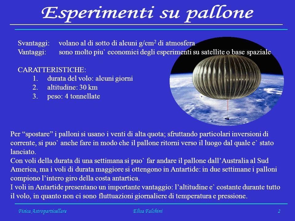 Fisica AstroparticellareElisa Falchini2 Svantaggi: volano al di sotto di alcuni g/cm 2 di atmosfera Vantaggi: sono molto piu` economici degli esperimenti su satellite o base spaziale CARATTERISTICHE: 1.durata del volo: alcuni giorni 2.altitudine: 30 km 3.peso: 4 tonnellate Per spostare i palloni si usano i venti di alta quota; sfruttando particolari inversioni di corrente, si puo` anche fare in modo che il pallone ritorni verso il luogo dal quale e` stato lanciato.