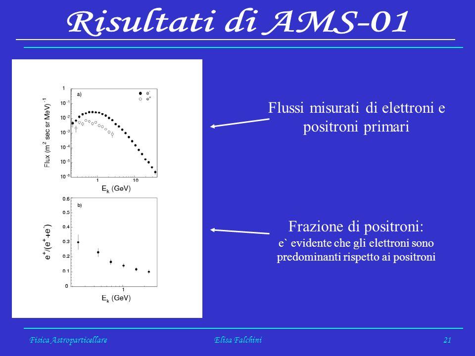 Fisica AstroparticellareElisa Falchini21 Flussi misurati di elettroni e positroni primari Frazione di positroni: e` evidente che gli elettroni sono pr