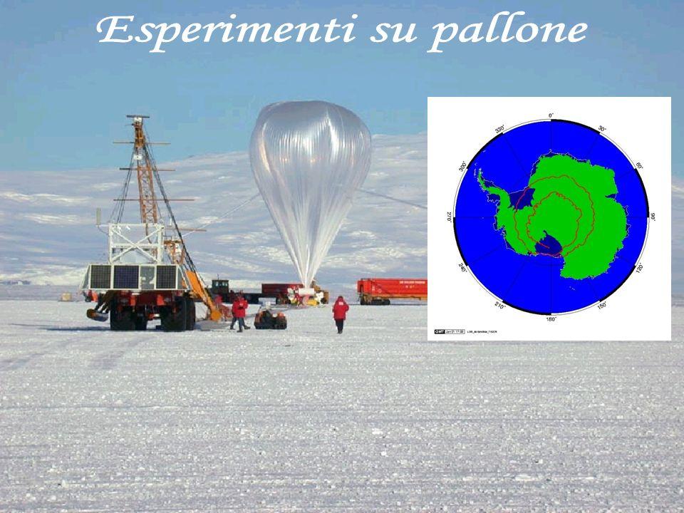 Fisica AstroparticellareElisa Falchini4 CARATTERISTICHE: 1.durata del volo: fino ad alcuni anni 2.altitudine: 500 km 3.peso: 4 tonnellate 4.potenza: 500 – 2000 W !!!!!