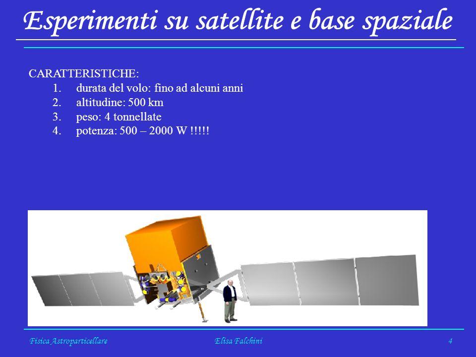 Fisica AstroparticellareElisa Falchini4 CARATTERISTICHE: 1.durata del volo: fino ad alcuni anni 2.altitudine: 500 km 3.peso: 4 tonnellate 4.potenza: 5
