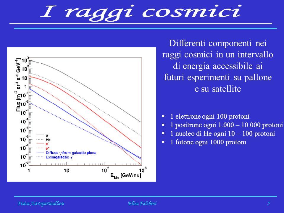 Fisica AstroparticellareElisa Falchini5 Differenti componenti nei raggi cosmici in un intervallo di energia accessibile ai futuri esperimenti su pallone e su satellite 1 elettrone ogni 100 protoni 1 positrone ogni 1.000 – 10.000 protoni 1 nucleo di He ogni 10 – 100 protoni 1 fotone ogni 1000 protoni