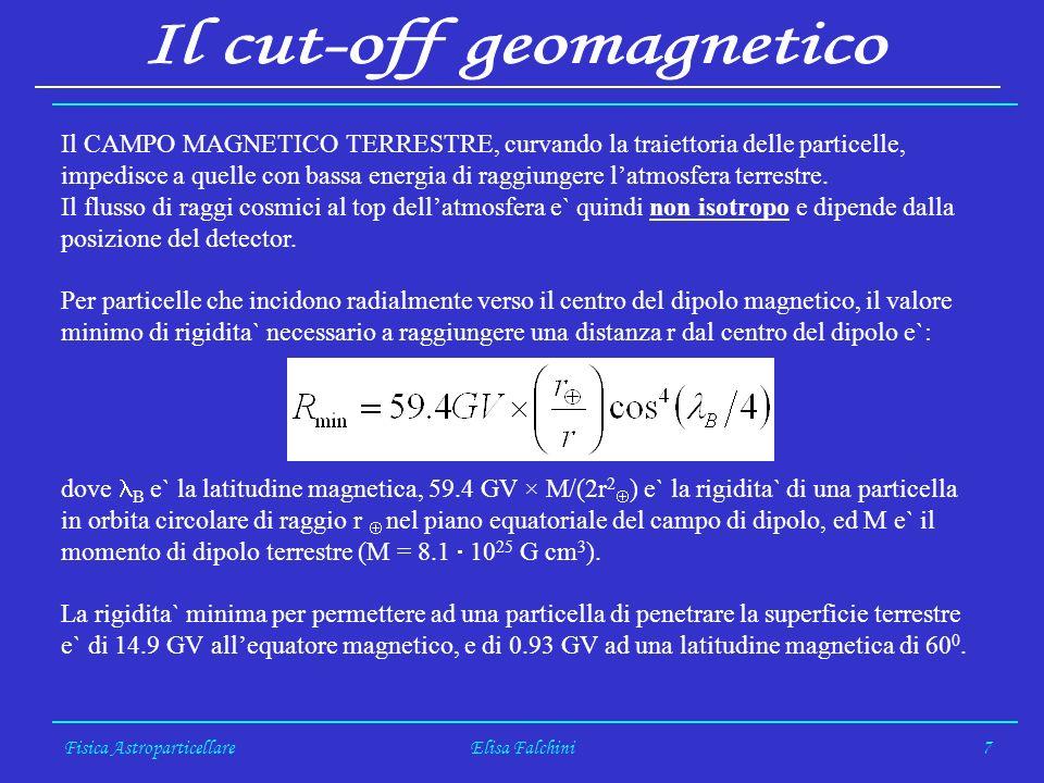Fisica AstroparticellareElisa Falchini7 Il CAMPO MAGNETICO TERRESTRE, curvando la traiettoria delle particelle, impedisce a quelle con bassa energia di raggiungere latmosfera terrestre.