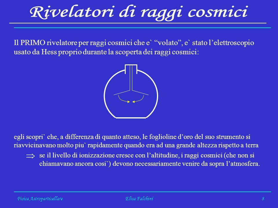 Fisica AstroparticellareElisa Falchini8 Il PRIMO rivelatore per raggi cosmici che e` volato, e` stato lelettroscopio usato da Hess proprio durante la